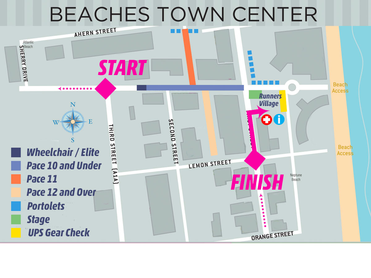The Course - Breast Cancer Marathon